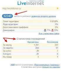 счетчик liveinternet.ru