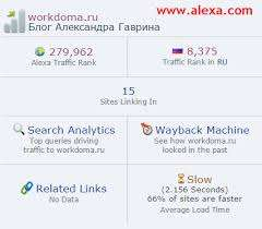 статистика как Alexa.com