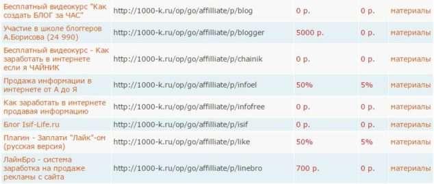 список партнерских программ А.Борисова_1