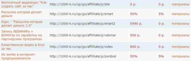 список партнерских программ А.Борисова_3