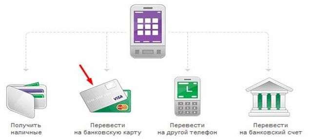 электронные_переводы