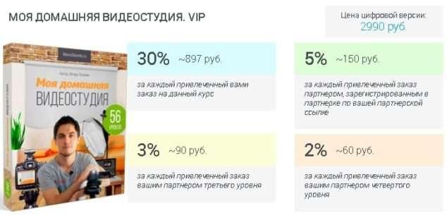 МОЯ ДОМАШНЯЯ ВИДЕОСТУДИЯ. VIP