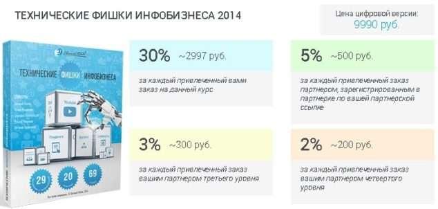 ТЕХНИЧЕСКИЕ ФИШКИ ИНФОБИЗНЕСА 2014