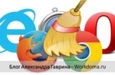 Как очистить историю в браузере: Mozilla Firefox, Google Chrome, Opera