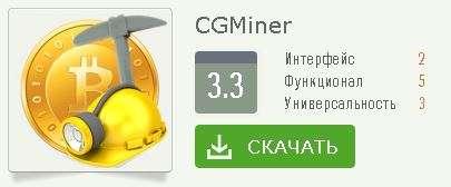 CGMiner