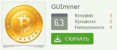 GUIminer