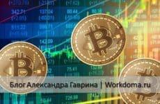 Какие криптовалюты лидируют по капитализации сегодня