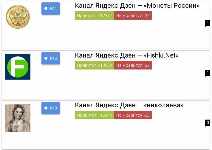 топ каналов Яндекс.Дзен