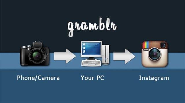 сервис-Gramblr